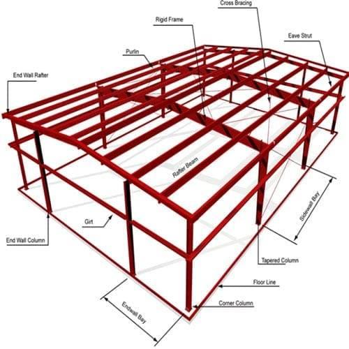 Free online building design tool